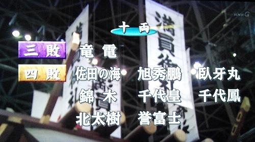 20170523 竜電
