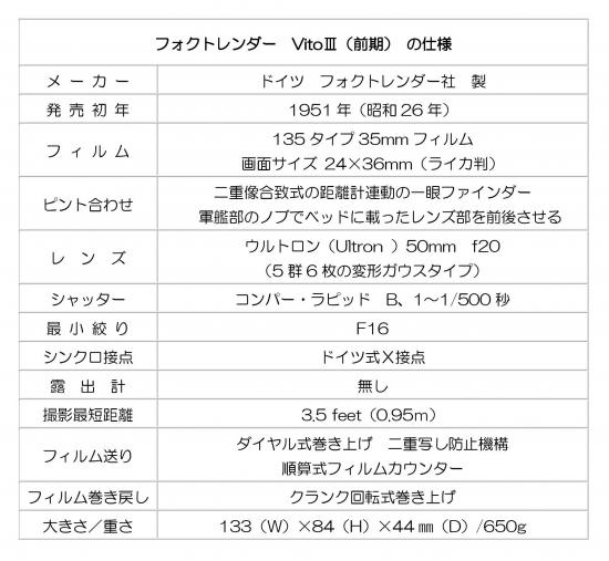 〇仕様 ビトーⅢ 20170505-000