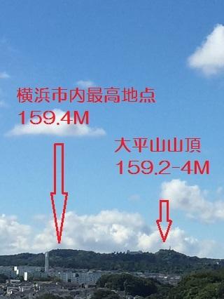 横浜市内最高地点と大平山