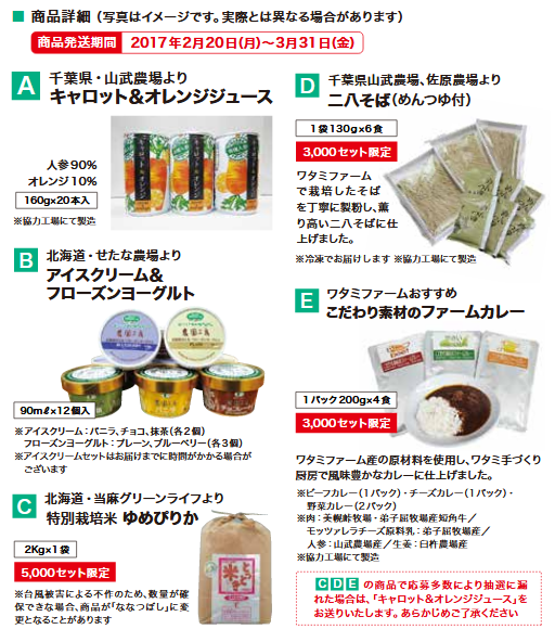ワタミファーム キャロット&オレンジジュース (7)