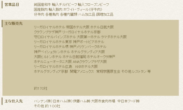 ミートピア河富 業務スーパー 追加 (1)