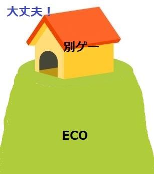 ECOがあるから大丈夫