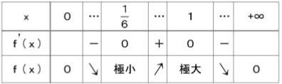 2017奈良女大01