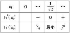 2017奈良医03