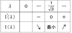 2017同志社07