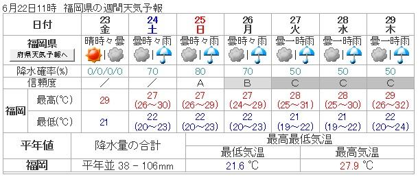 天気170623