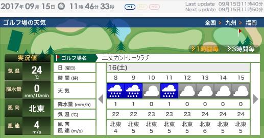 170916天気