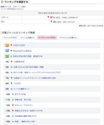 FC2釣りブログランキング(17/05/13)