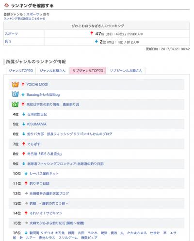 FC2釣りブログランキング2位(17/07/21)