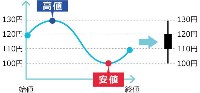 candle-chart-3.jpg