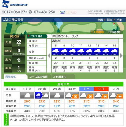 千葉国際天気