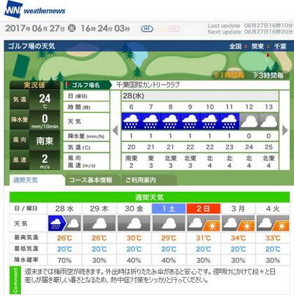 千葉国際天気0