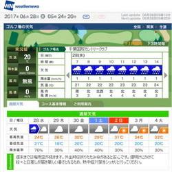 千葉国際天気01