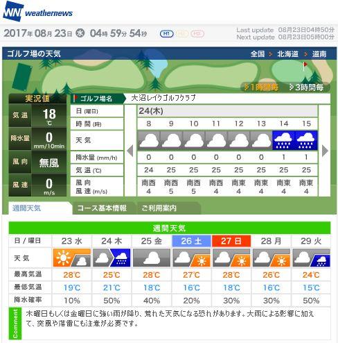 大沼レイク天気24