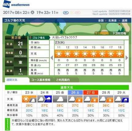 大沼レイク天気23