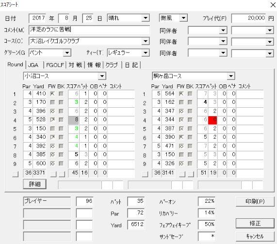 20170825大沼レイク