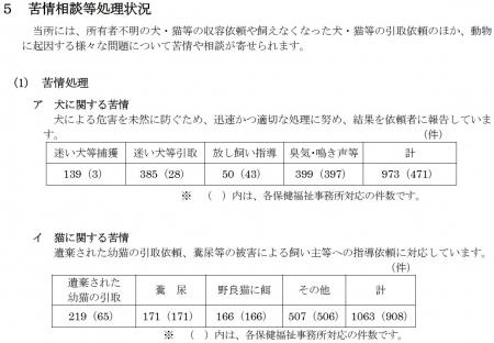 平成29年6月発表 苦情相談等処理状況