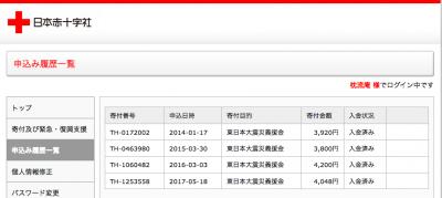 170518-PNG2=各年度日赤東日本大震災義捐金寄付