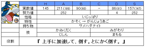 【ステ】メガサメハダー