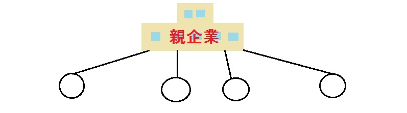 MLMステージ1