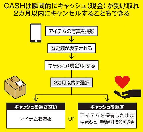 170710_01_cash01.jpg