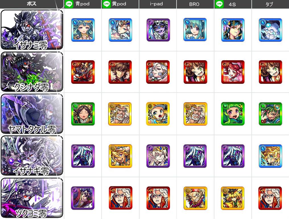 玉楼-超絶ZERO-11-09