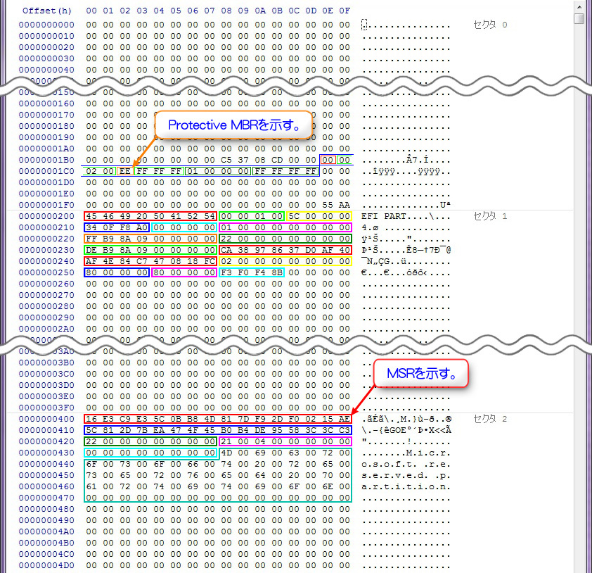 Format2-Figure14-GPT
