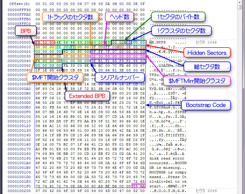 Format2-Figure3-NTFS-PBR