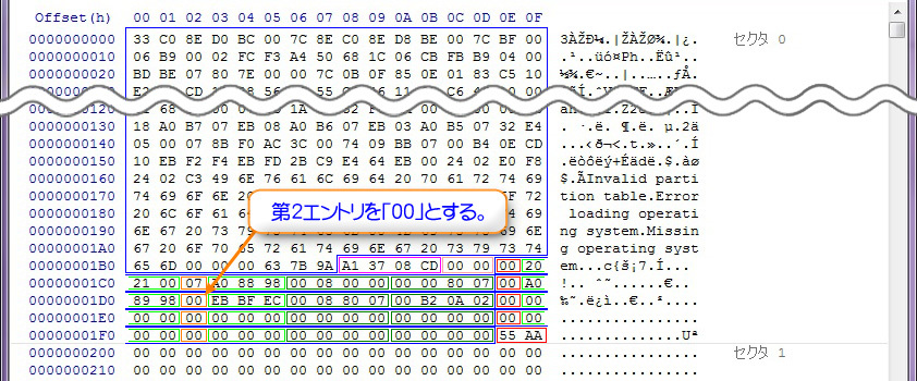 Format2-Figure8-MBR-Type00