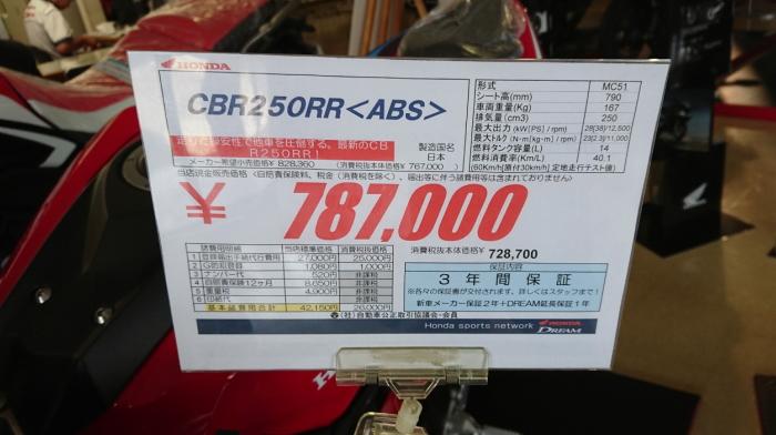 新型 CBR250RR