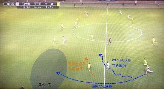 千葉戦_泉沢と藤春③
