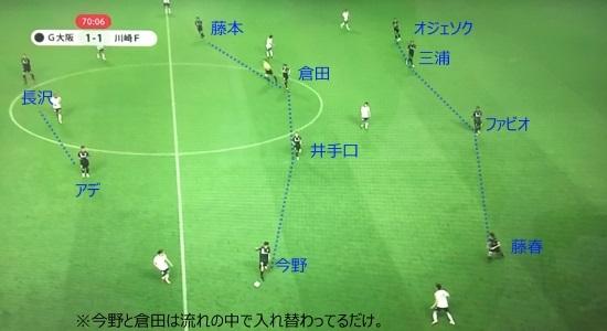 川崎フロンターレ_4-4-2
