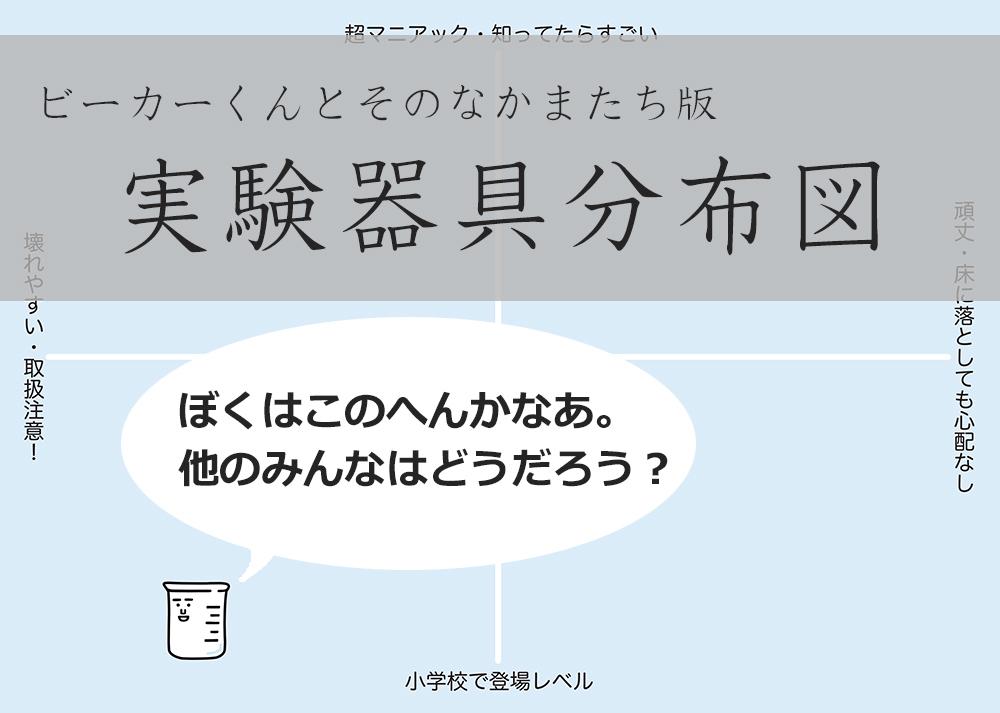 2017_ガクタメ_ビーカーくんとそのなかまたち_01