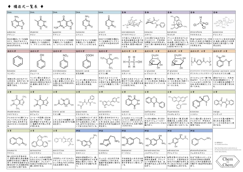 2017_ガクタメ_Chem×Chem_01