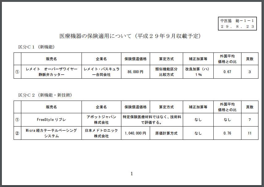 リブレ保険適用決定区分及び価格(案)20170828中医協0