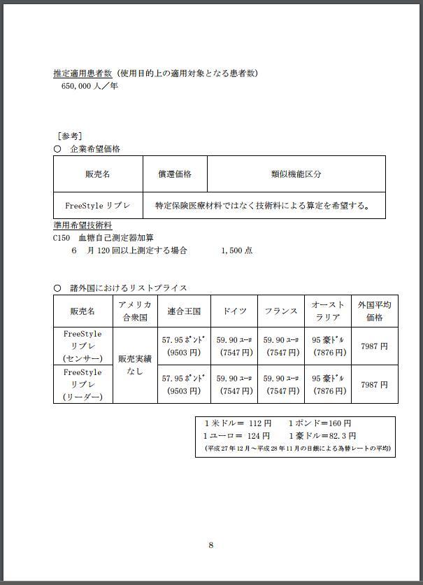 リブレ保険適用決定区分及び価格(案)20170828中医協2