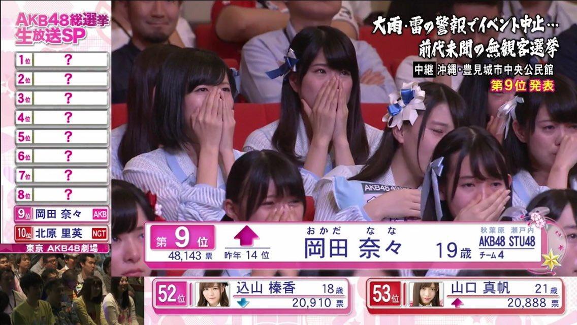 岡田奈々スピーチ STU48 AKB総選挙