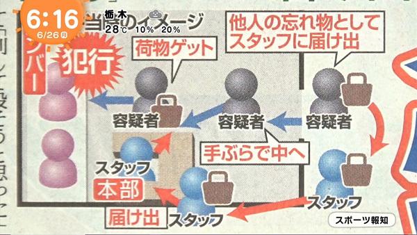"""「欅坂46」握手会で""""発煙筒騒ぎ""""容疑者の巧妙手口「忘れ物が届いていないか?」"""