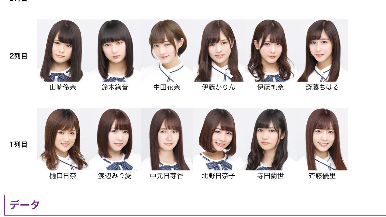 乃木坂46 アンダー フォーメーション