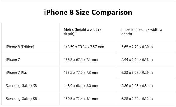 156_iPhone 8-Size comparison