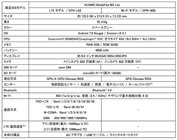 022_HUAWEI MediaPad M3 Lite_images 004