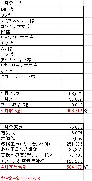 4月収支0510-2