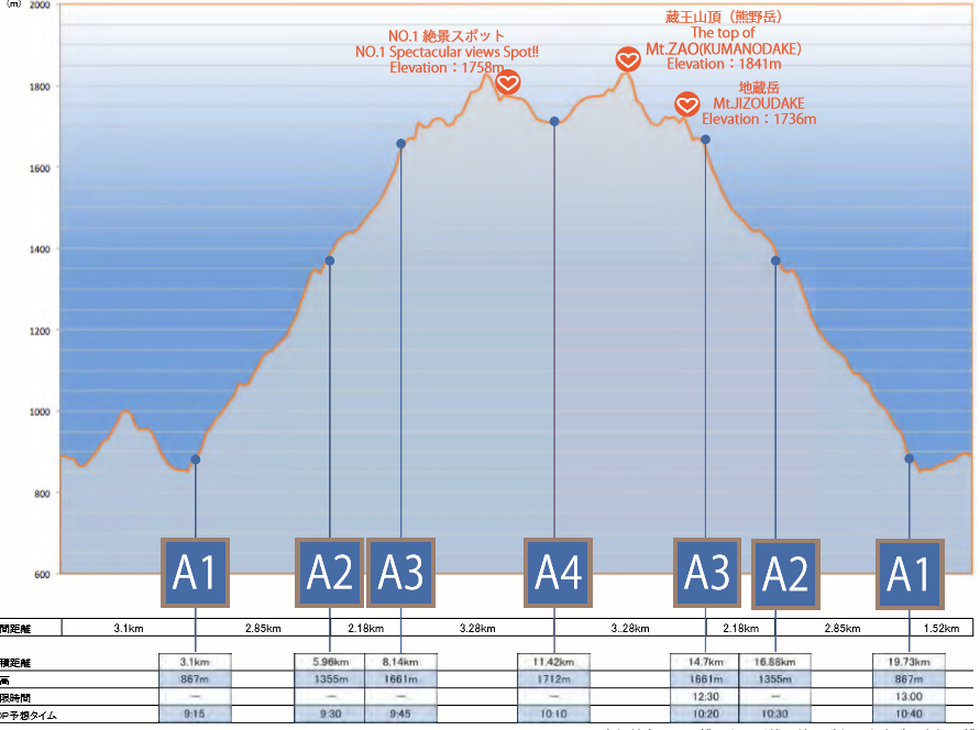 ZAO SKYRUNNING2017map