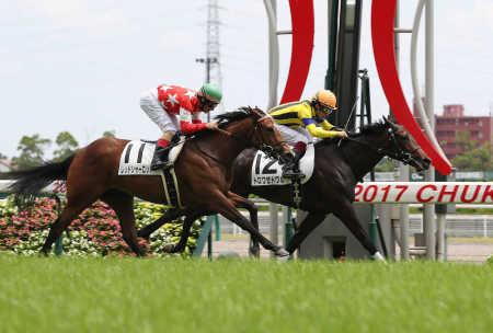【競馬】ロードカナロアとオルフェーヴルの産駒成績をご覧ください