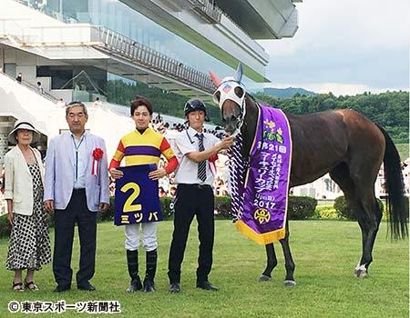 【競馬】マーキュリーカップ反省会