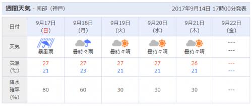 【競馬ネタ】阪神競馬場の日曜の天気予想「暴風雨」wwwwwwwwローズS延期確定だろこれwww