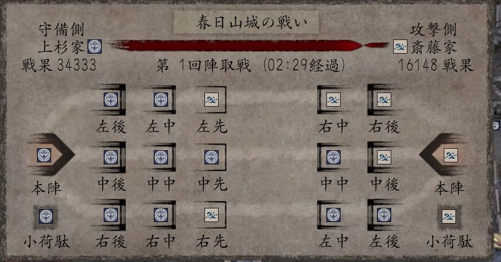 春日山城の戦い