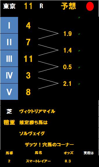 VM掲示板