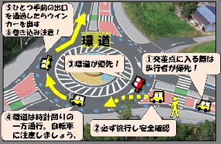 環状交差点のルール