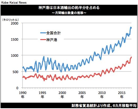 20170824神戸鳥瞰虫探しグラフ